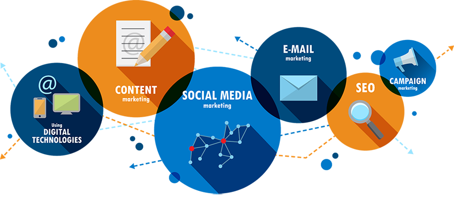 digital-marketing-services-by-cpcc